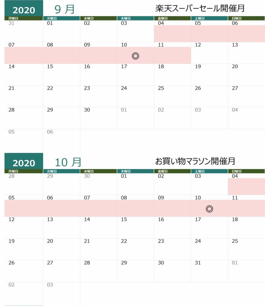 お買い物マラソンカレンダー